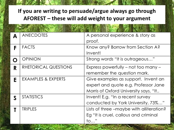 a forest persuasive writing Writing worksheets are helpful for all writing stages, from an early writer's first word to a big kid's persuasive essay try writing worksheets with your kid.